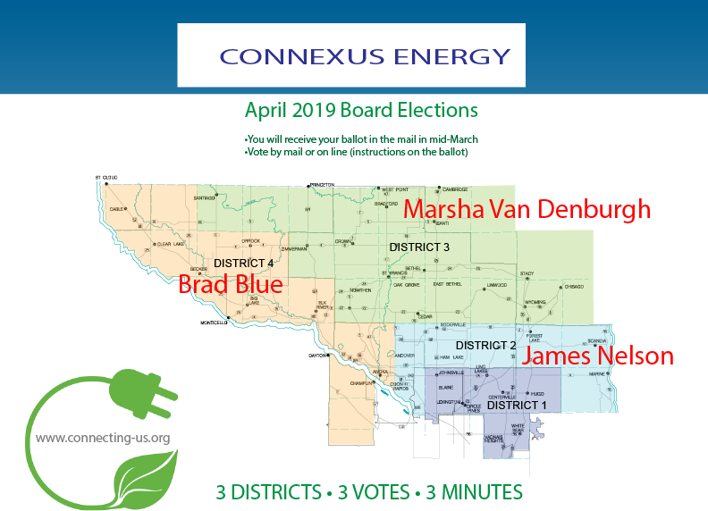 Connexus Energy District Map